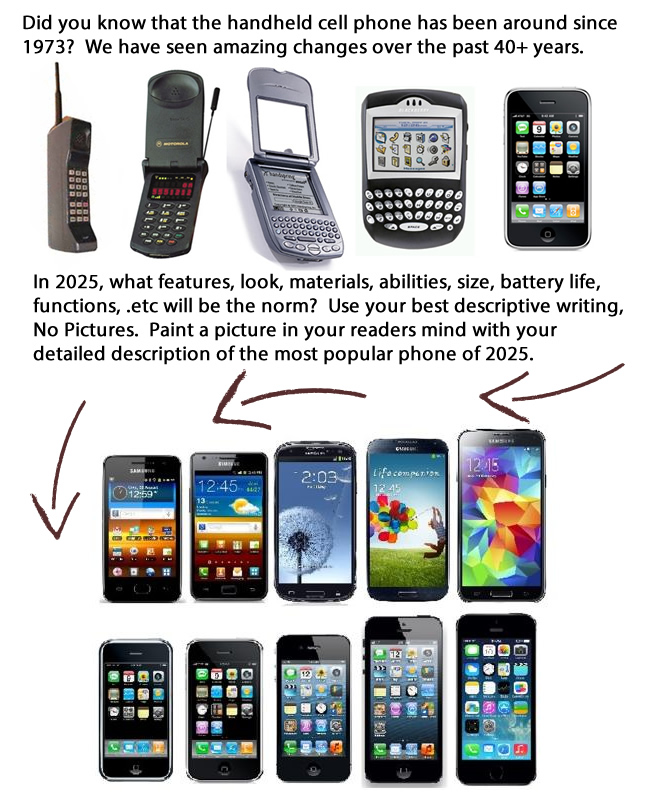 importance and advantage of cellular phones The importance of cell phones has increased the competition in the wireless service provider industry  reverse lookup for cell phones - cellular numbers can.