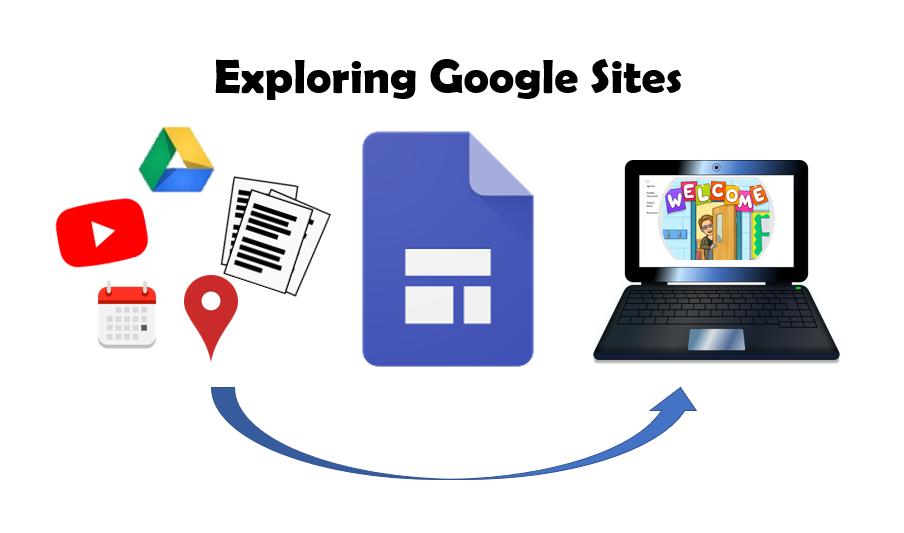 Exploring Google Sites
